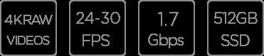 Zenmuse X5 Series